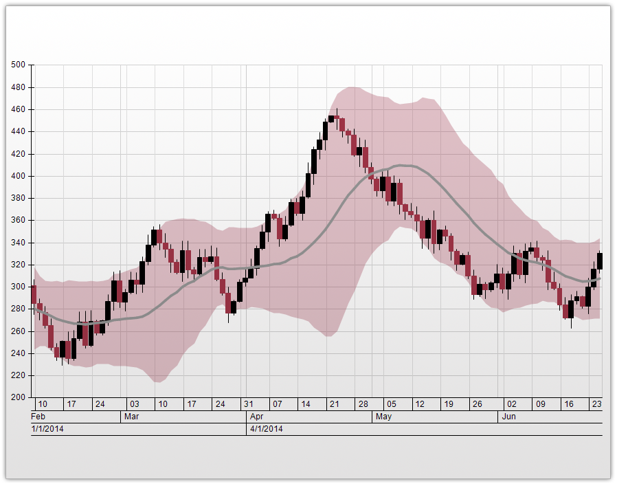 127278_1_financial_chart.png