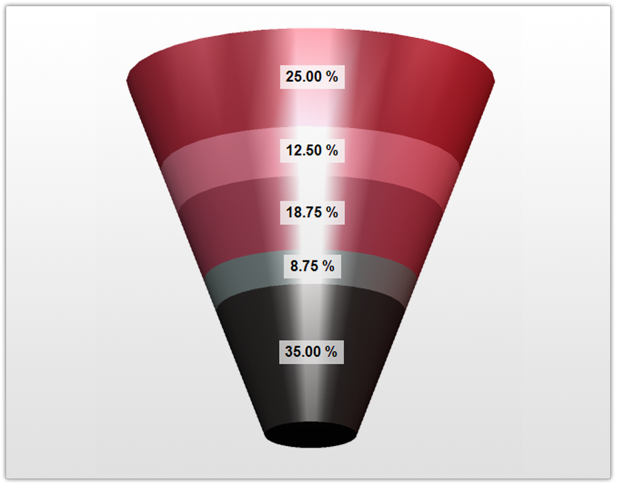 127291_1_funnel.png