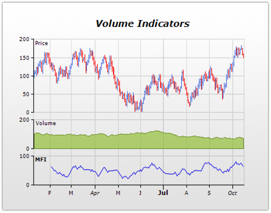127302_1_volume_indicators.png