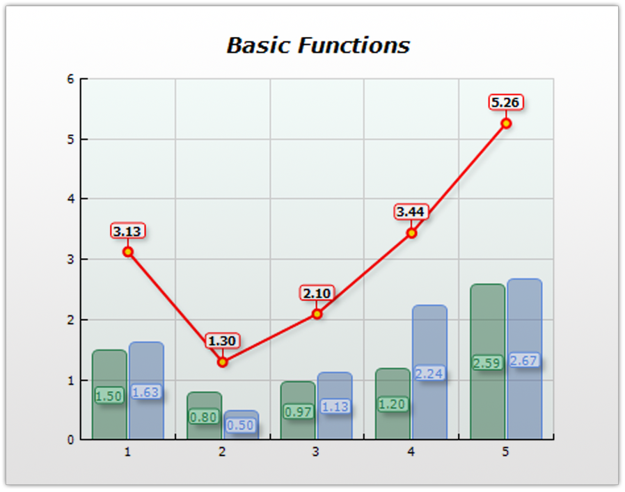 127303_1_basic_functions.png