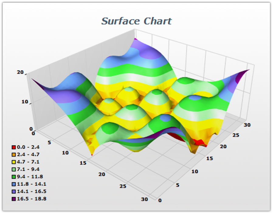 127313_1_surface_chart.png