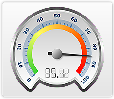 125357_1_Nevron_ssrs_gauge_multiple_axes.png