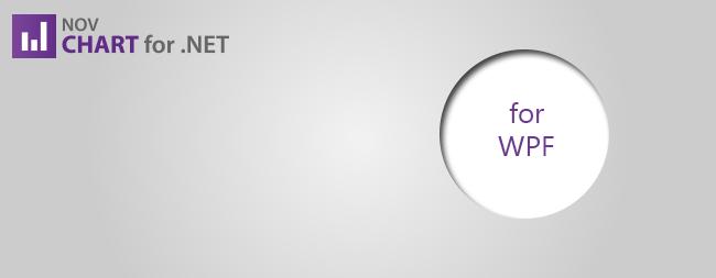 NOV WPF Chart - Visual Studio Marketplace